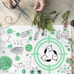 Közösségek a fenntarthatóságért
